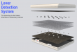 mattress-tech-fidelity