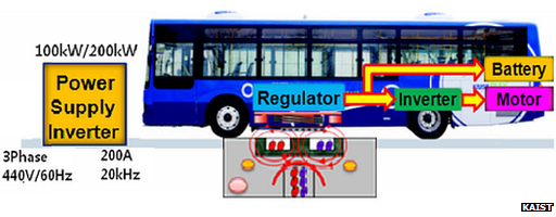 _69159007_bus2